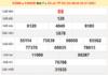 Phân tích KQXSHCM ngày 04/01/2021- xổ số hồ chí minh chi tiết