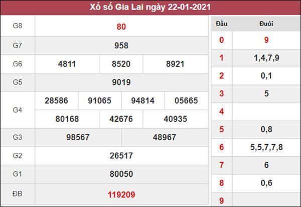 Phân tích XSGL 29/1/2021 chốt số đề Gia Lai thứ 6 chuẩn nhất