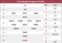 Phân tích XSQT 14/1/2021 chốt số Quảng Trị tỷ lệ trúng cao
