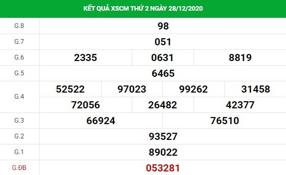 Phân tích kết quả XS Cà Mau ngày 04/01/2020