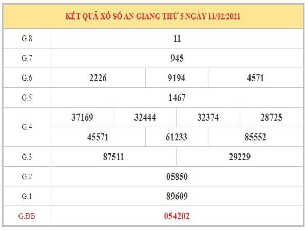 Phân tích KQXSAG ngày 18/2/2021 dựa trên kết quả kỳ trước