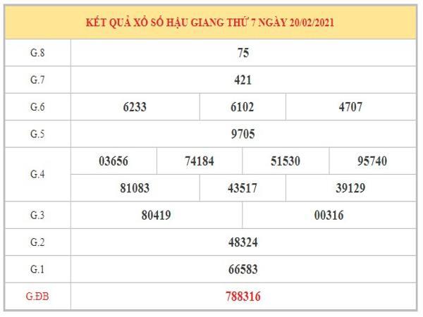Phân tích KQXSHG ngày 27/2/2021 dựa trên kết quả kỳ trước