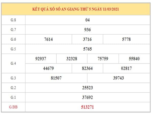 Phân tích KQXSAG ngày 18/3/2021 dựa trên kết quả kỳ trước