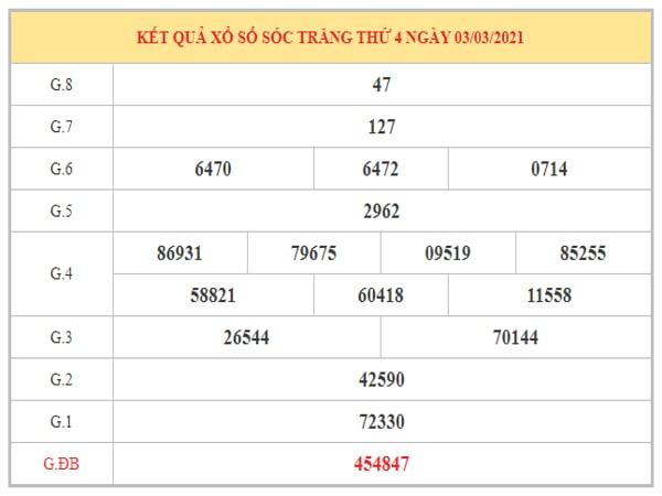 Phân tích KQXSST ngày 10/3/2021 dựa trên kết quả kỳ trước
