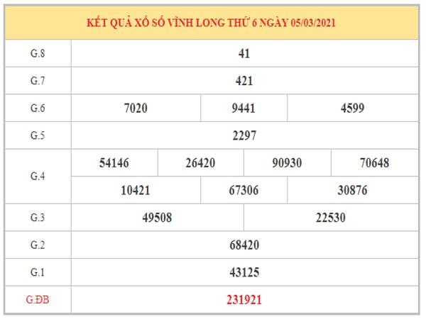 Phân tích KQXSVL ngày 12/3/2021 dựa trên kết quả kỳ trước