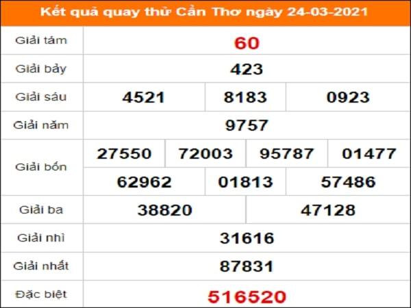 Quay thử xổ số Cần Thơ ngày 24/3/2021