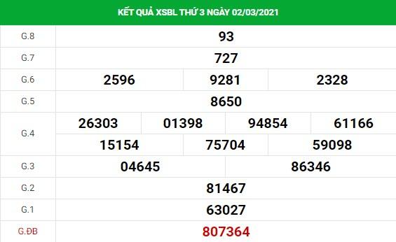 Phân tích kết quả XS Bạc Liêu ngày 09/03/2021