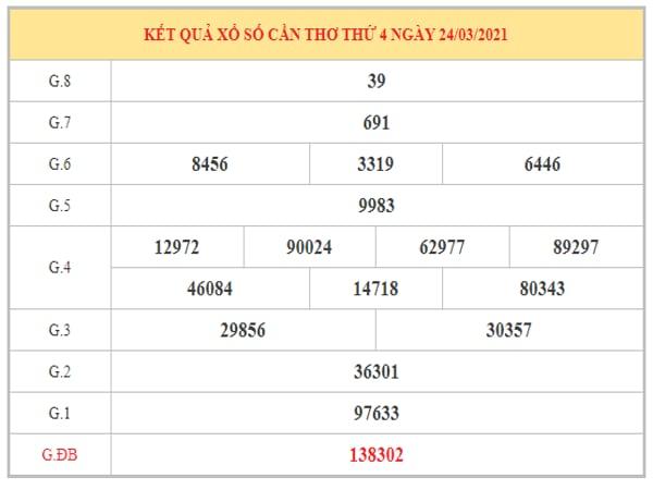 Phân tích KQXSCT ngày 31/3/2021 dựa trên kết quả kì trước