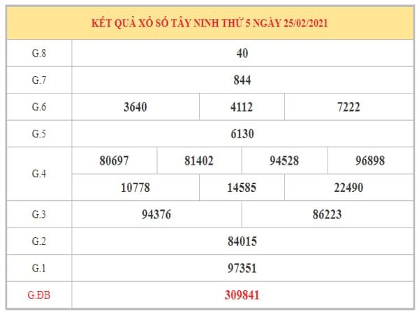 Phân tích KQXSTN ngày 4/3/2021 dựa trên kết quả kỳ trước
