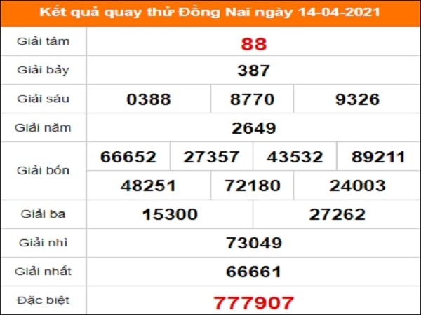Quay thử xổ số Đồng Nai ngày 7/4/2021