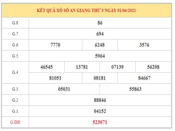 Phân tích KQXSAG ngày 8/4/2021 dựa trên kết quả kì trước