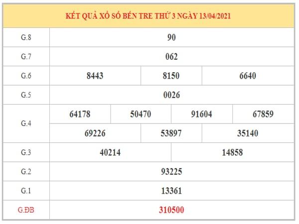 Phân tích KQXSBT ngày 20/4/2021 dựa trên kết quả kì trước