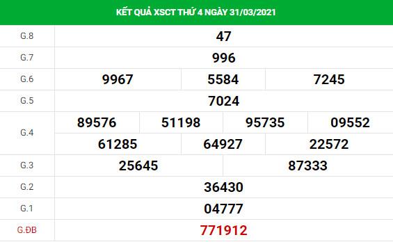 Phân tích kết quả XS Cần Thơ ngày 07/04/2021