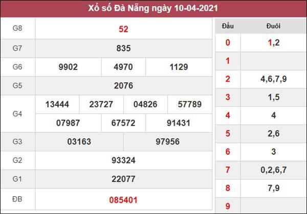 Phân tích XSDNG 14/4/2021 chốt đầu đuôi số đẹp Đà Nẵng thứ 4
