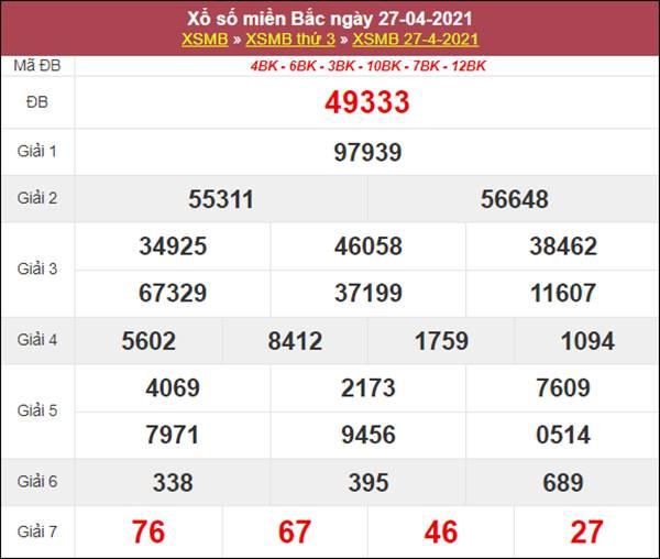 Phân tích XSMB 28/4/2021 chốt số đẹp thứ 4 cùng cao thủ