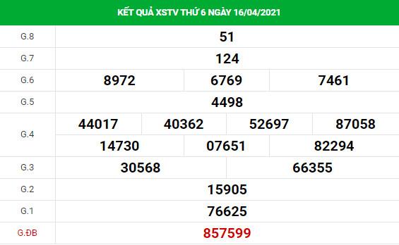 Phân tích kết quả XS Trà Vinh ngày 23/04/2021
