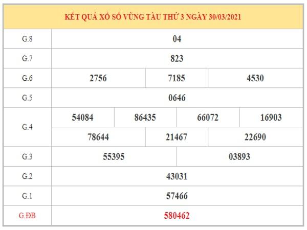 Phân tích KQXSVT ngày 6/4/2021 dựa trên kết quả kì trước