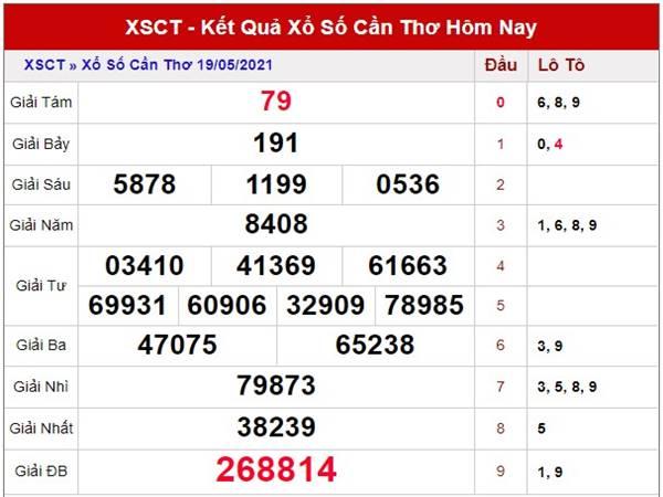 Phân tích KQXS Cần Thơ thứ 4 ngày 26/5/2021