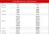 Phân tích XSMT ngày 11/5/2021 - Dự đoán KQ xổ số miền Trung thứ 3