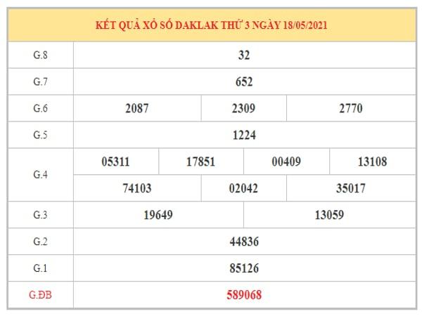 Phân tích KQXSDLK ngày 25/5/2021 dựa trên kết quả kì trước