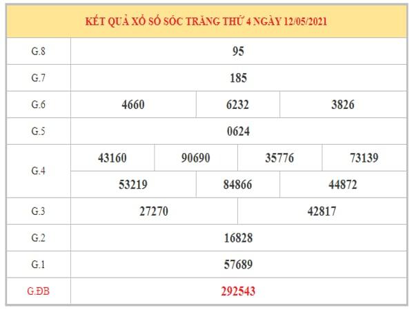 Phân tích KQXSST ngày 19/5/2021 dựa trên kết quả kì trước