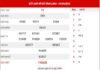 Phân tích XSVL ngày 11/6/2021 - Phân tích KQ Vĩnh Long thứ 6 chuẩn xác