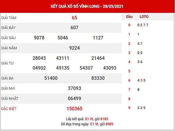 Phân tích XSVL ngày 4/6/2021 đài Vĩnh Long thứ 6 hôm nay chính xác nhất