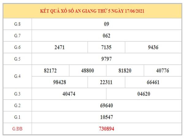 Phân tích KQXSAG ngày 24/6/2021 dựa trên kết quả kì trước
