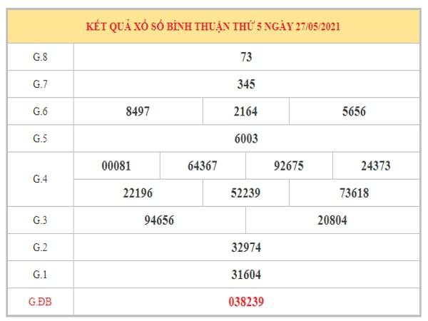 Phân tích KQXSBTH ngày 3/6/2021 dựa trên kết quả kì trước