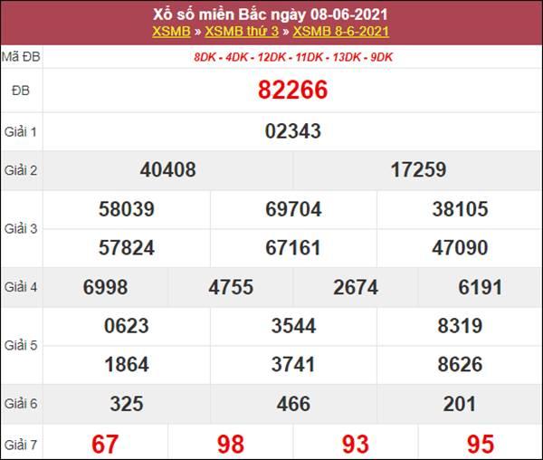 Phân tích XSMB 9/6/2021 chốt loto VIP số đẹp miền Bắc