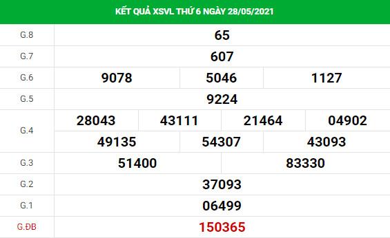 Phân tích XSVL 4/6/2021 hôm nay thứ 6 chính xác đầy đủ