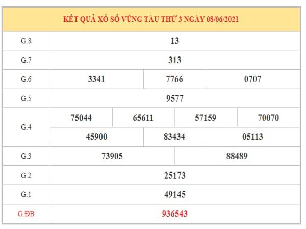 Phân tích KQXSVT ngày 15/6/2021 dựa trên kết quả kì trước