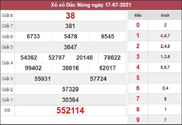 Phân tích XSDNO 24/7/2021 chốt loto số đẹp Đắc Nông thứ 7