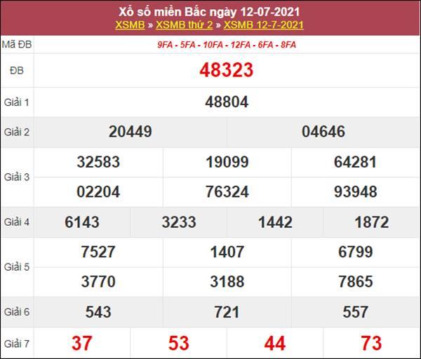 Phân tích XSMB 13/7/2021 thứ 3 chốt loto số đẹp miền Bắc