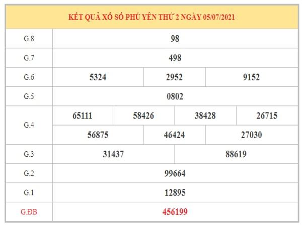 Phân tích KQXSPY ngày 12/7/2021 dựa trên kết quả kì trước