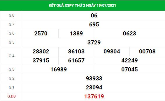 Phân tích XSPY ngày 26/7/2021 hôm nay thứ 2 chính xác