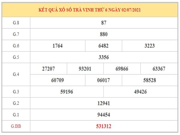 Phân tích KQXSTV ngày 9/7/2021 dựa trên kết quả kì trước