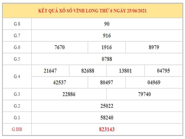 Phân tích KQXSVL ngày 2/7/2021 dựa trên kết quả kì trước