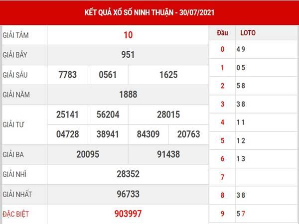 Phân tích KQXS Ninh Thuận thứ 6 ngày 13/8/2021