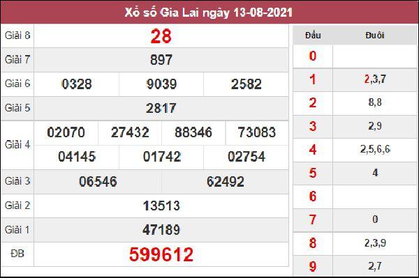 Phân tích XSGL 20/8/2021 chốt cặp số may mắn hôm nay