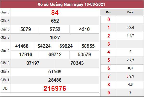 Phân tích XSQNM 17/8/2021 chốt lô VIP Quảng Nam thứ 3