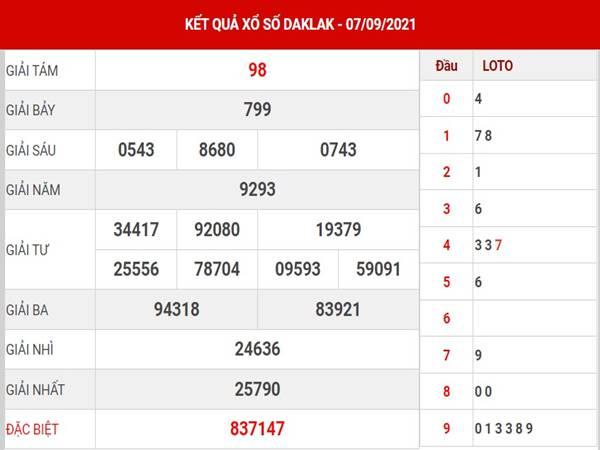 Phân tích kết quả XSDLK thứ 3 ngày 14/9/2021