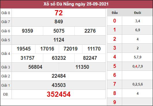 Phân tích KQXSDNG ngày 29/9/2021 dựa trên kết quả kì trước