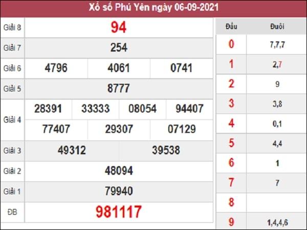 Phân tích XSPY 13-09-2021
