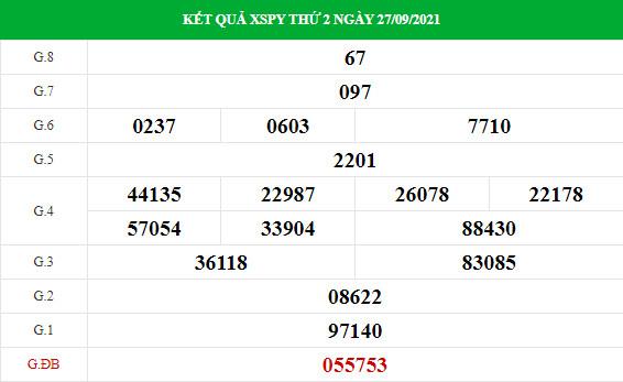 Phân tích xổ số Phú Yên 4/10/2021 thứ 2 hôm nay chuẩn xác